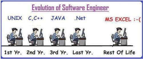 Engineer1