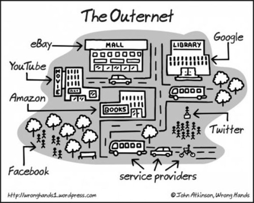Outernet1